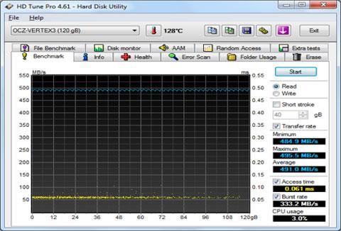 Характеристика SSD