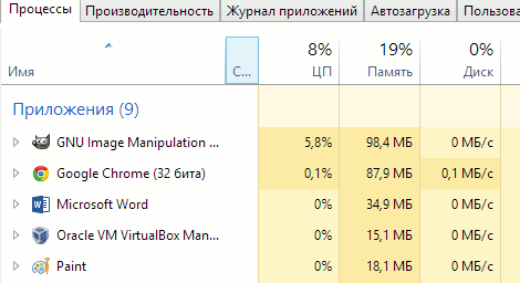 Диспетчер задач в Windows 8