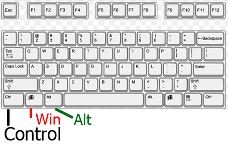 Кнопки Control (CTRL), Win (Windows) и Alt