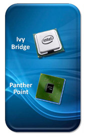 Intel Panther Point