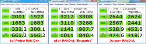 Qsoft Ramdisk Enterprise Под Windows 7 X64